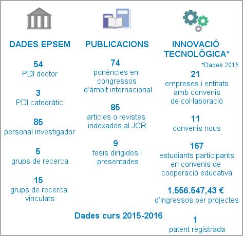 dades_recerca.png