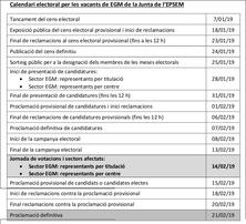 Eleccions parcials a Junta de l'EPSEM: Vacants estudiantat